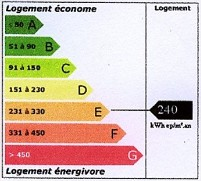 Longere-for-sale-Indre-36-France-Centre-Energy_consumption.jpg