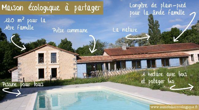 Maison A Partager Habitat Groupe En Dordogne 24 Pres De